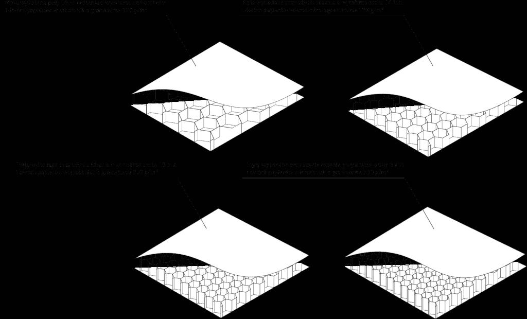 Papier plaster miodu - podstawowe rodzaje płyty